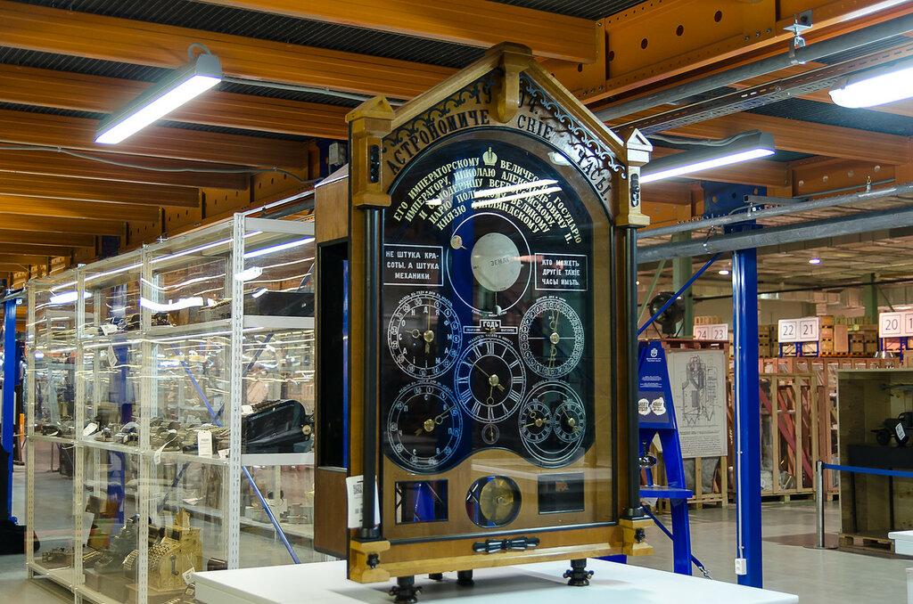 фото эрмитаж политехнический музей