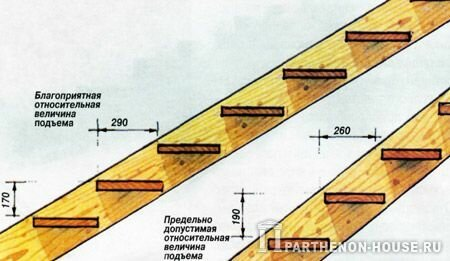 Деревянные ограждения для лестницы своими руками