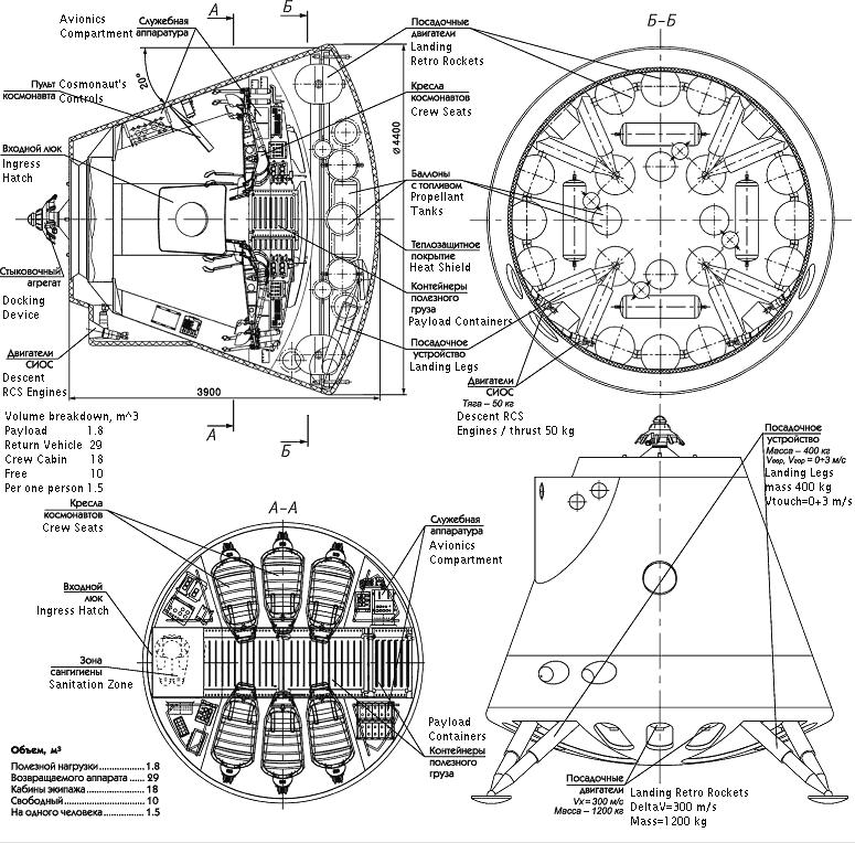 La future fusée russe Rus-M [Abandon] - Page 4 0_7bc1_c0be9087_orig