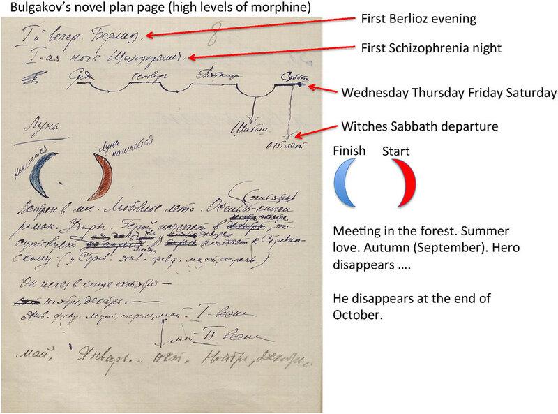 Диагноз Михаила Булгакова подтвердила рукопись Мастера и Маргариты
