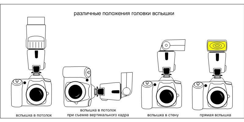 http://img-fotki.yandex.ru/get/3113/mkatenev.b/0_7603_86fd25ef_orig