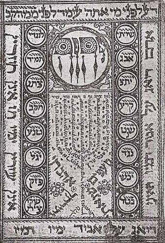 Мизрах с текстом псалма, выписанным в виде семисвечника. Еврейская энциклопедия (СПб., 1908 – 1913).