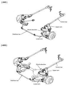 Схема ходовой гранд старекса
