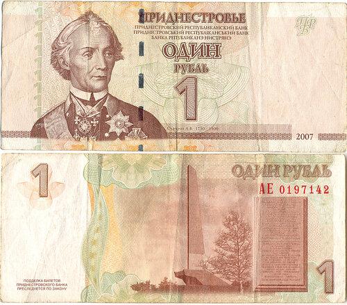Курс валют в пмр сегодня