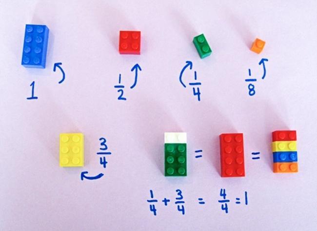 5. С помощью детского конструктора можно просто и наглядно объяснить основные математические понятия