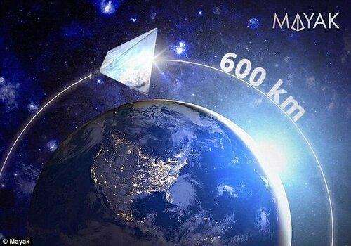 Россия запустит в космос спутник, способный освещать нужные участки Земли