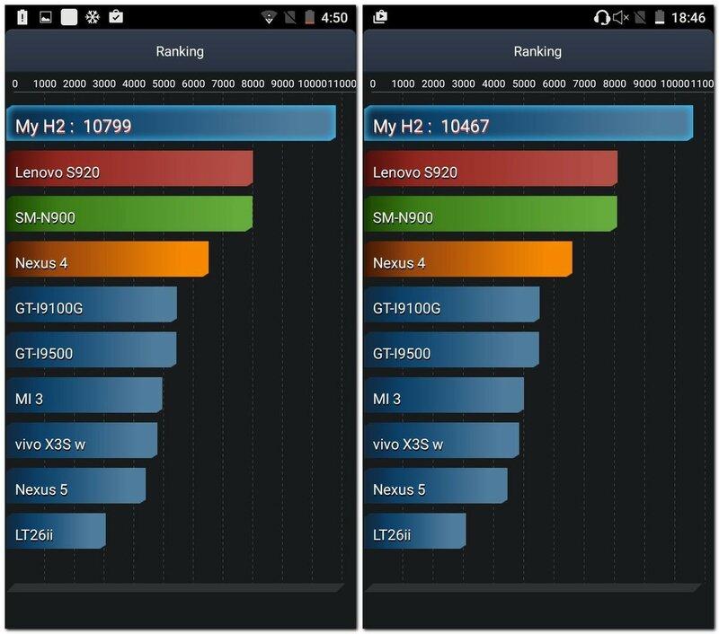 GearBest: CUBOT H2 с 3Гб оперативки и батареей на 5000мАч