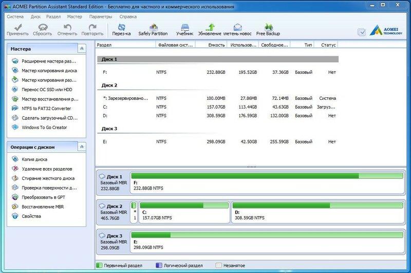 Программа для редактирования разделов диска от AOMEI