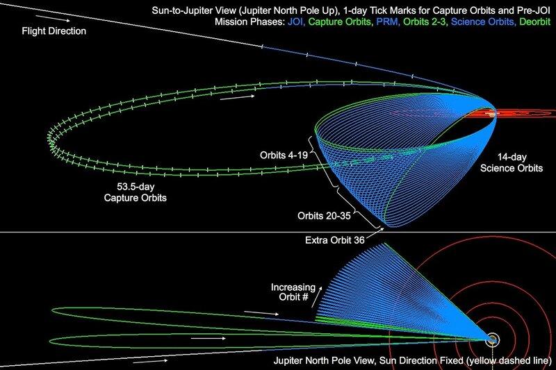 juno-trajectory-2016-6.jpg