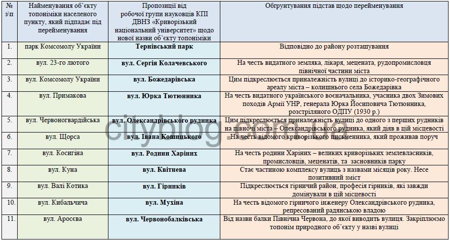 01. Терновской район-01-1~dekomun_005