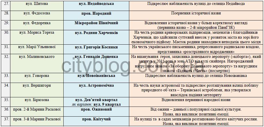 01. Терновской район-01-3~dekomun_007