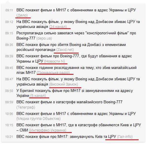 """BBC опровергает ложь российских СМИ по поводу фильма о сбитом """"Боинге"""": """"Есть убедительные доказательства, что самолет упал из-за удара ракеты земля-воздух"""" - Цензор.НЕТ 542"""