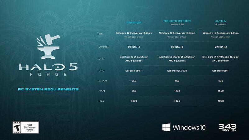Halo 5: Forge - системные требования