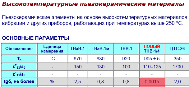 https://img-fotki.yandex.ru/get/32/158289418.25a/0_14110e_9d926476_orig.png