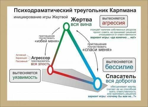 треугольник Карпмана.jpg