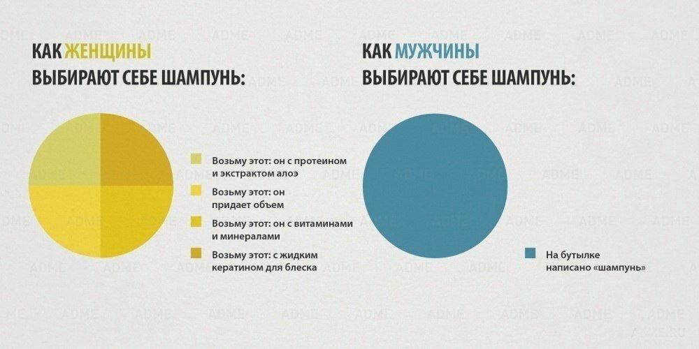 мужчины-и-женщины-различия5.jpg