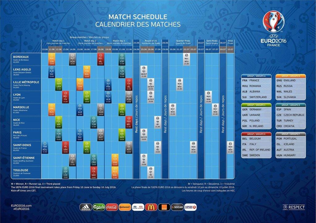 Календарь матчей ЕВРО 2016 Франция