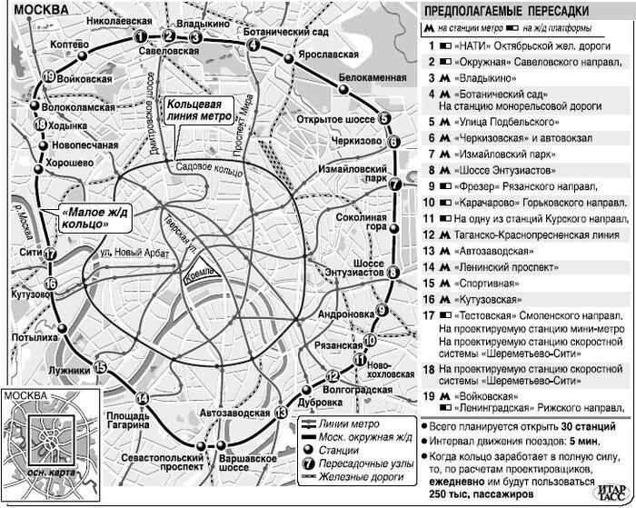 На линии 6 мостов через реки (4 - через Москву, по одному через Яузу и Лихоборку).  Кроме того, на Малом кольце...