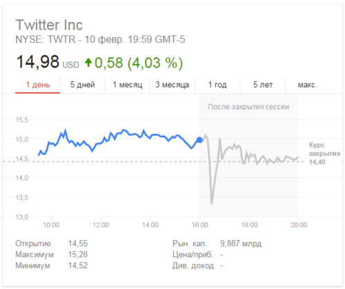 twitter_shares.PNG