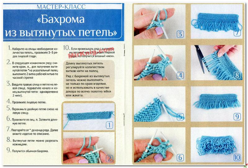 Как связать вытянутые петли спицами для начинающих