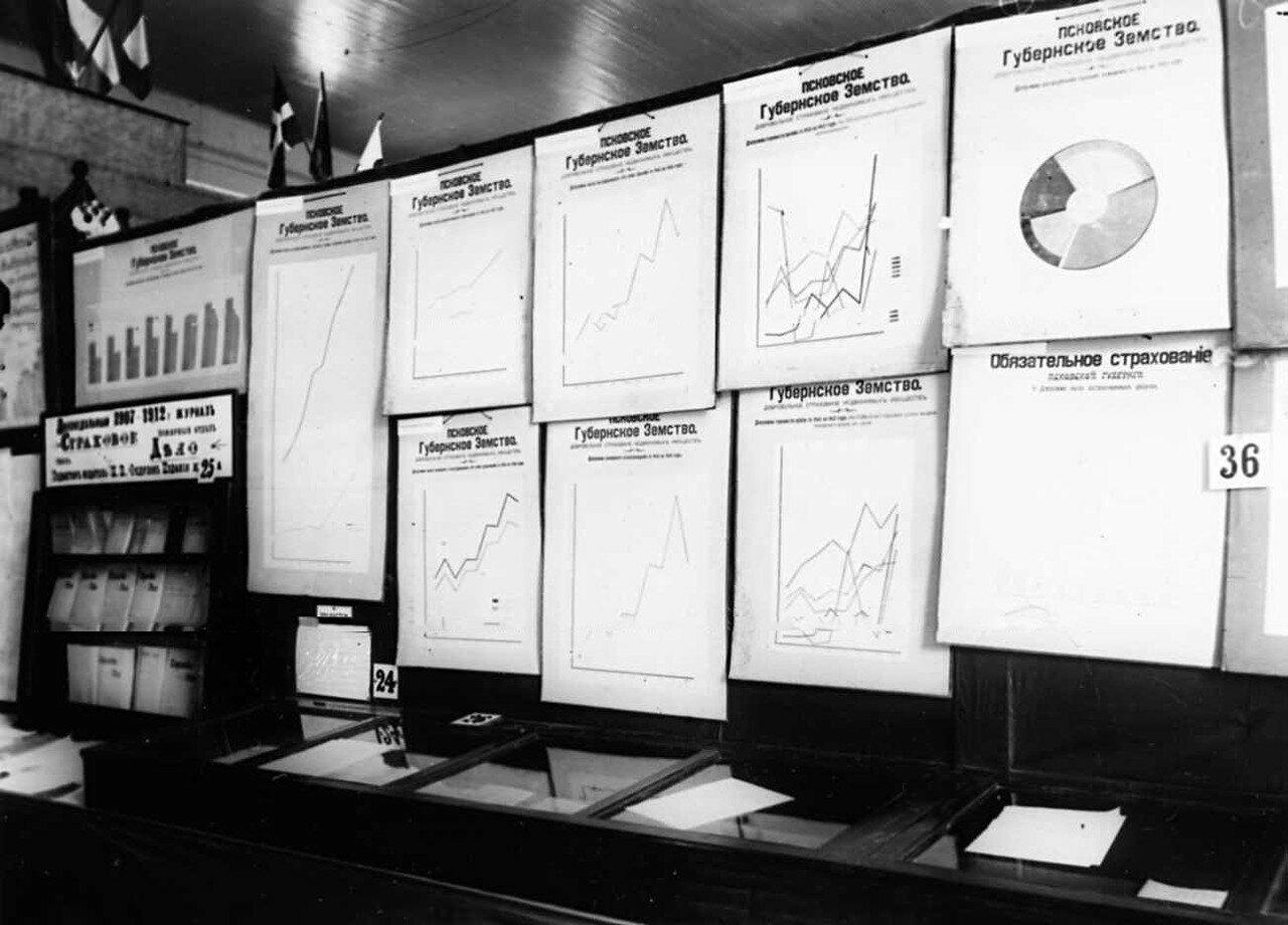 49. Стенд с диаграммами и схемами - экспонаты выставки