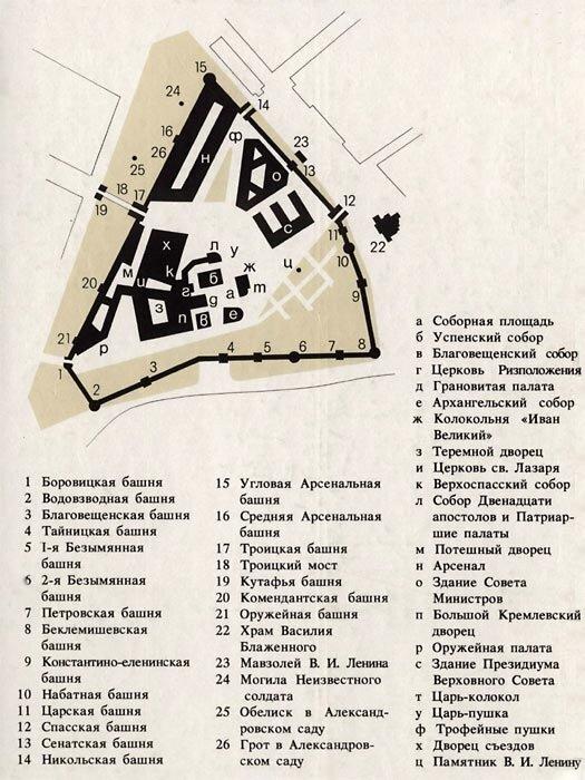 Спасская башня - самая красивая и стройная башня Московского Кремля, главные его ворота.
