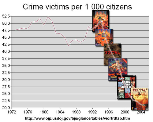 Статистика говорит: «Пусть Либерман удавится!»