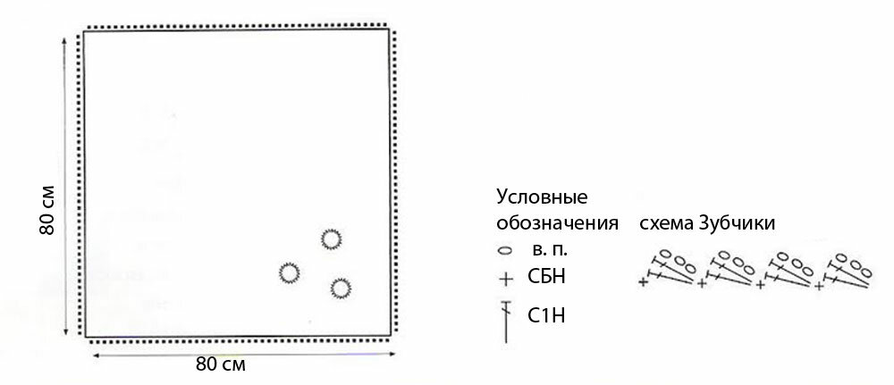 Схема вязания сапицами