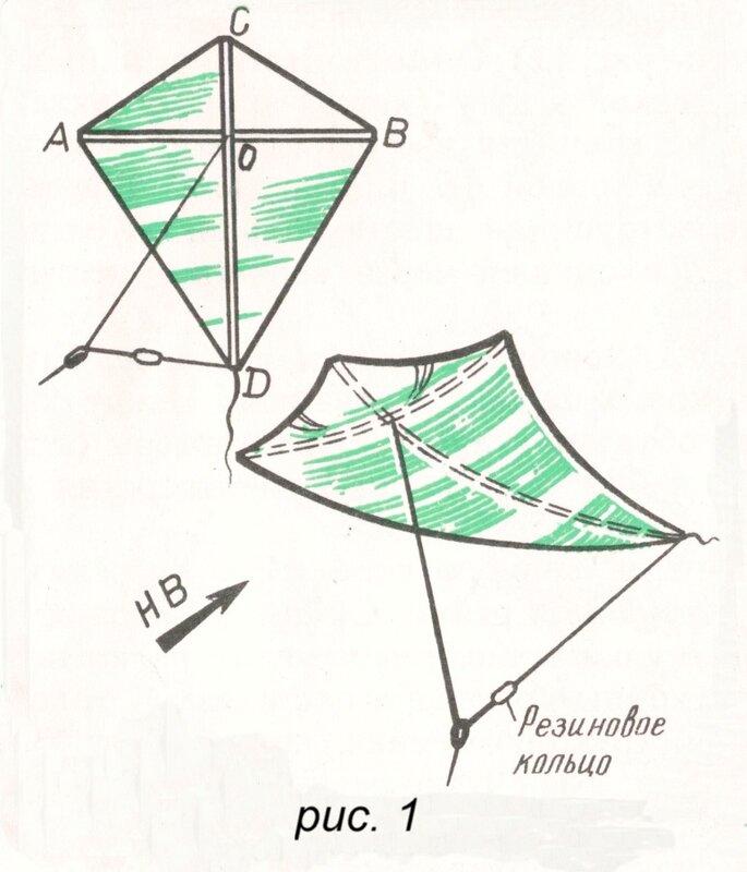 Как сделать воздушного змей 899