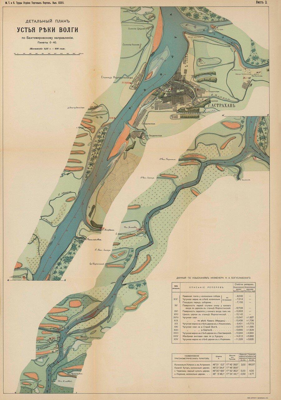 05. Детальный план устья Волги по Бахтемировскому направлению (пикеты 0-40)
