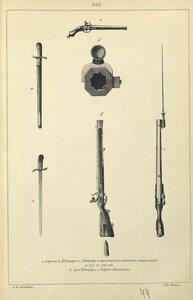 545. Кортик, Штуцер и Штуцер с примкнутым кортиком, пеших егерей с 1775 по 1796 год. Дуло Штуцера, Егерский пистолет.