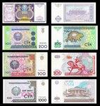 Курс валют цб руз