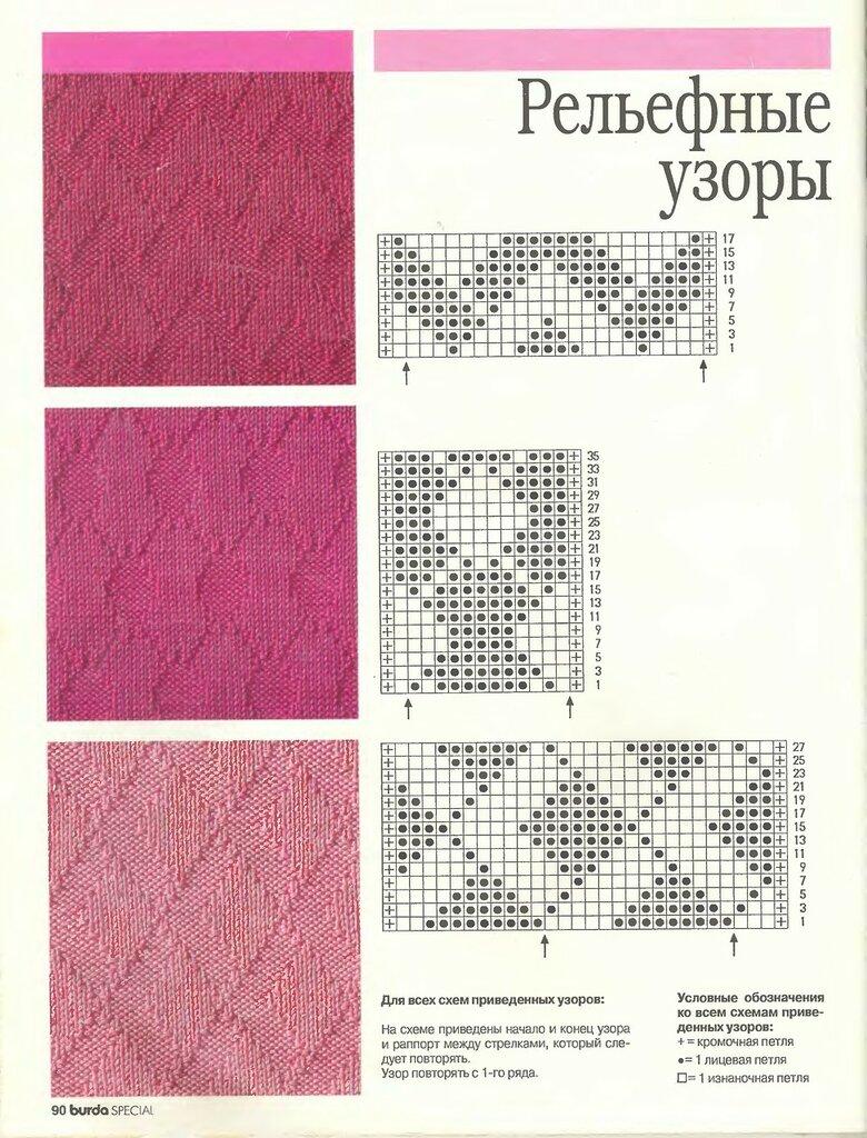 Схемы для вязания на спицах рельефных узоров спицами
