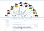 Дизайн для ЖЖ: Чёртово колесо (S2). Дизайны для livejournal. Дизайны для Живого журнала. Оформление ЖЖ. Бесплатные стили. Авторские дизайны для ЖЖ