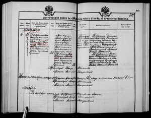 Венчание Николая Николаевича Никонова