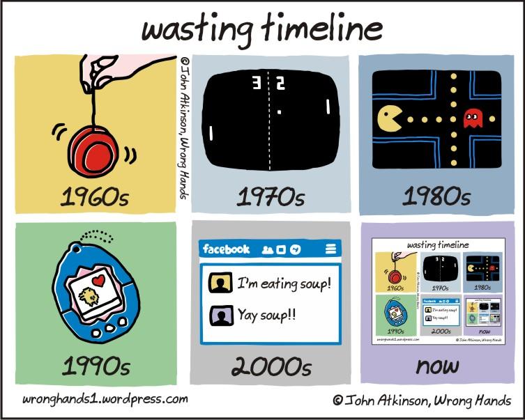 Wasting timeline, Wrong Hands.jpg