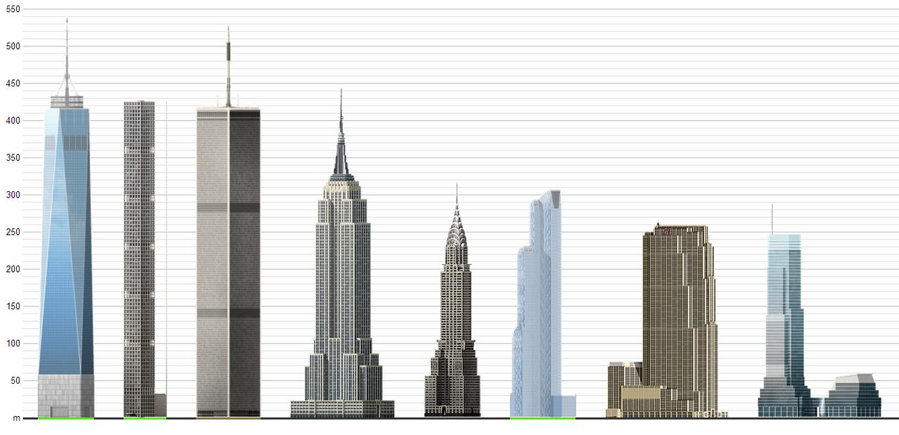 сравнение зданий на картинке персиковое дерево хорошо
