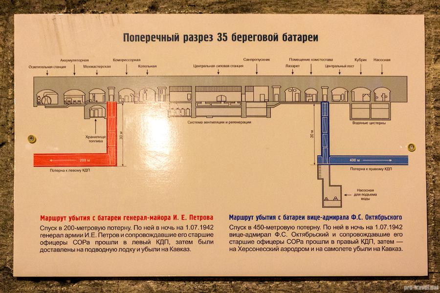 береговая батарея 35 в севастополе 3 маршрут