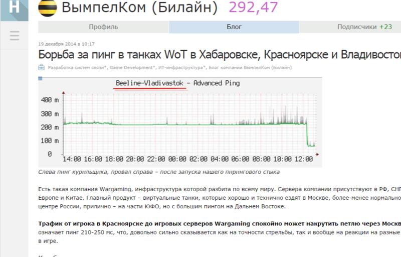 Борьба за пинг в танках WoT в Хабаровске, Красноярске и Владивостоке   Блог компании ВымпелКом  Билайн    Хабрахабр.png