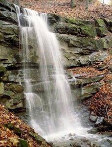 Водопад на Кобылецкой поляне.Фото  picasaweb.google.com