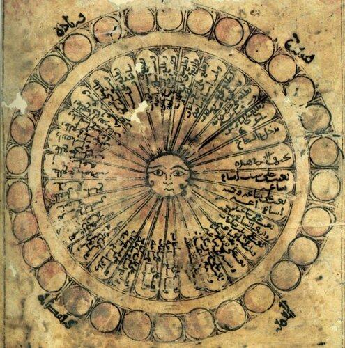 Календарь с надписями на арабском языке
