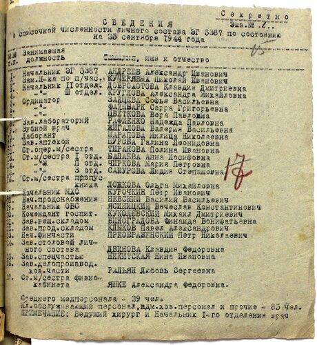 ГАКО, ф. Р-2132, оп. 1, д. 7, л. 15.