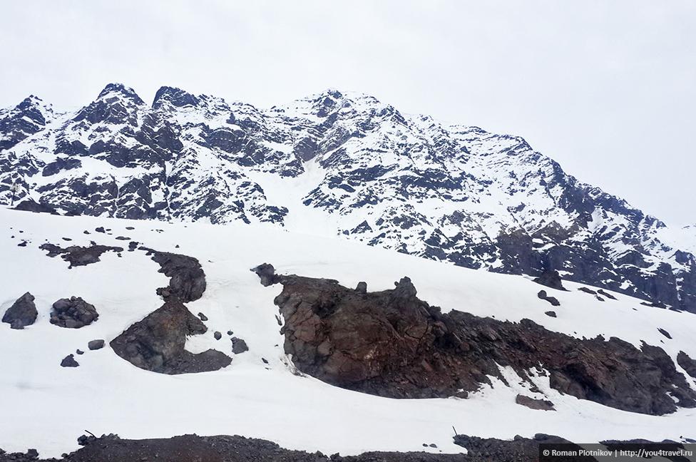 0 20dcdc 754c3375 orig День 389. Переезд из Чили в Аргентину, снег и немного экономики