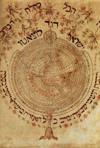 Лузатто, Израиль Давид. Украшение сукки 1775