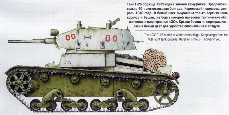 Танк Т-26.  Схема 2.