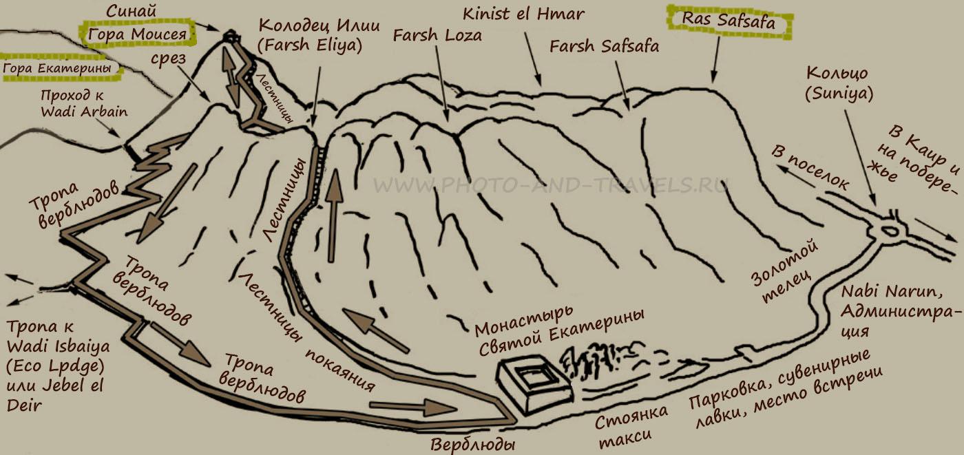 Карта расположения достопримечательностей и схема тропинок для восхождения на гору Моисея в Египте. Отчет и отзывы туристов