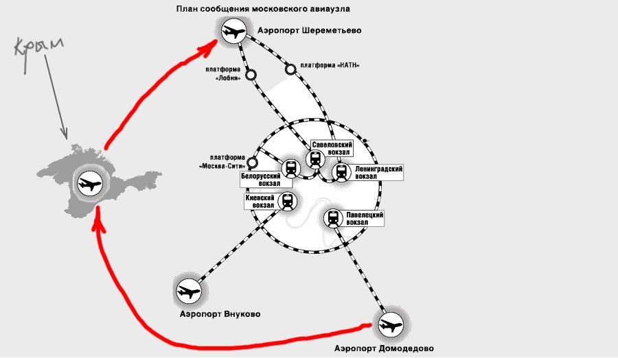 Как слетать из Домодедово в Шереметьево с пересадкой в Симферополе