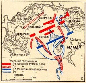 карта Куликовской битвы