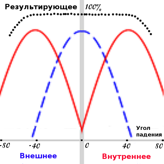 http://img-fotki.yandex.ru/get/3504/nanoworld.fe/0_2ad9f_a18ec179_orig.png