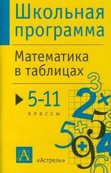 Книга Математика в таблицах, 5-11 класс, Справочные материалы, 2011
